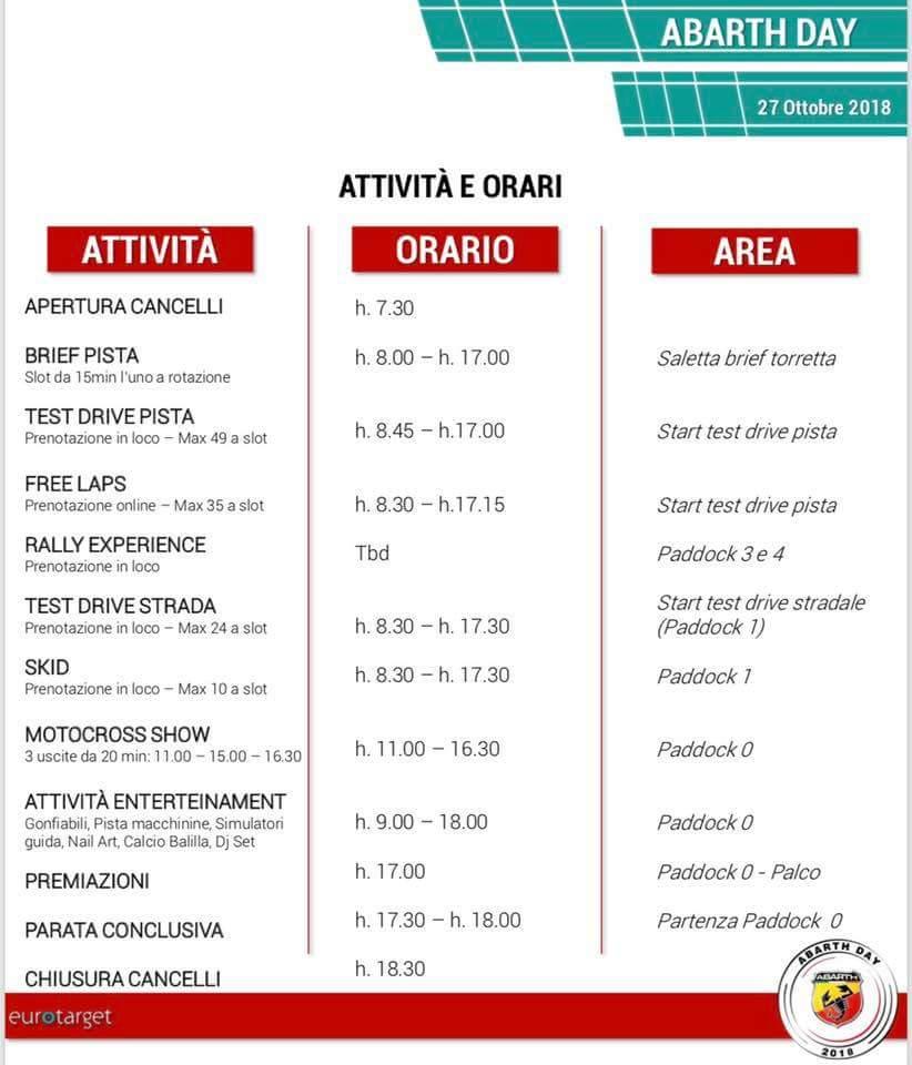 Programma Abarth Day